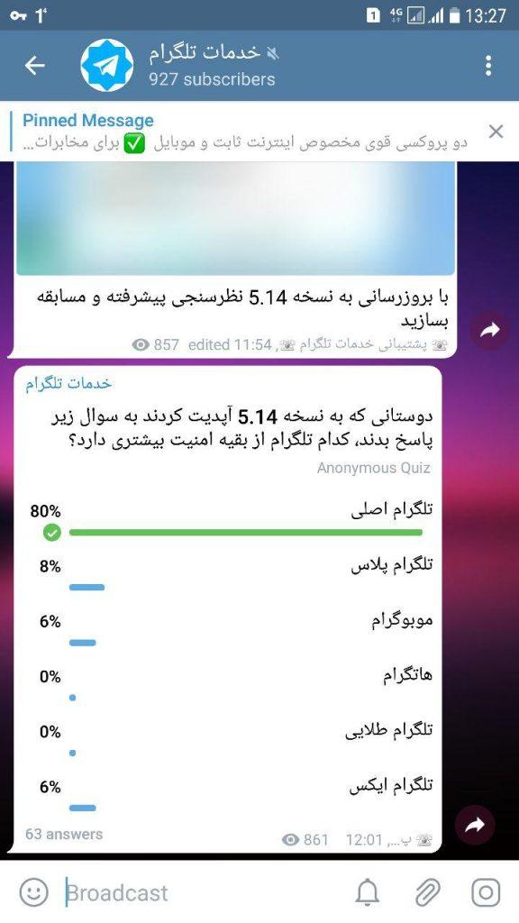 ربات پرسش و پاسخ تلگرام